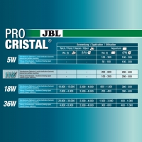 Sterilizator JBL ProCristal UV-C, 11 W