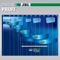 JBL CristalProfi e1902 greenline