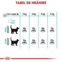 Royal Canin Urinary Care, 10 kg