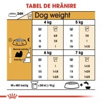 Royal Canin Shih Tzu Adult, 1.5 kg