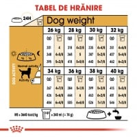 Royal Canin Labrador Adult, hrană uscată câini, 12kg