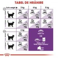 Royal Canin Sensible Adult, hrană uscată pisici, digestie optimă, 2kg