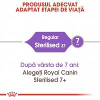 Royal Canin Sterilised Adult, hrană uscată pisici sterilizate, 15kg