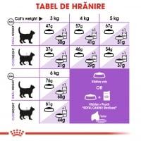 Royal Canin Sterilised Adult, hrană uscată pisici sterilizate, 400g