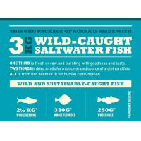 Acana Clasic Wild Coast 17 kg