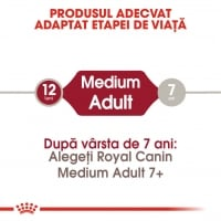 Royal Canin Medium Adult, 15 kg