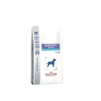 Royal Canin Sensitivity Control Dog 1.5kg